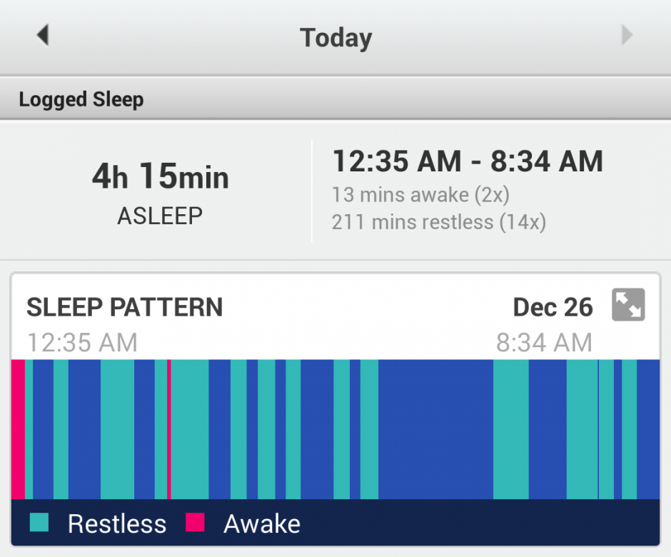 screenshot fitbit flex sleep efficiency summary