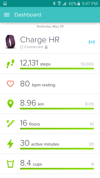 Attained All Greens with Fitbit Charge HR! Woo hoo!